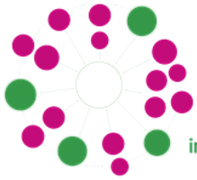 logo clusters