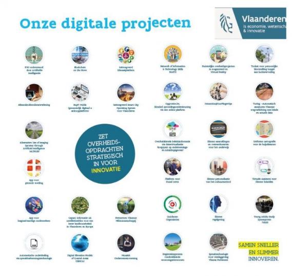 Maak nu donderdag kennis met onze 31 digitale projecten